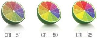 Индекс цветопередачи: что это такое и почему это важно